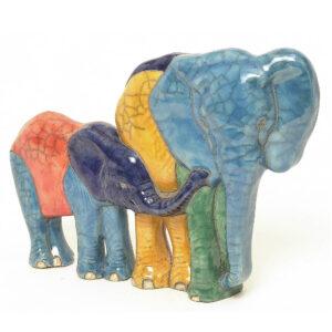 Flat Elephants
